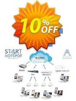 Cloud System Coupon, discount Cloud System best offer code 2020. Promotion: best offer code of Cloud System 2020