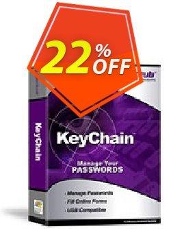 CyberScrub KeyChain Coupon, discount CyberScrub KeyChain awful discounts code 2020. Promotion: awful discounts code of CyberScrub KeyChain 2020