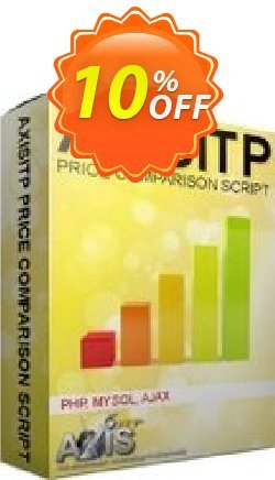 AxisITP Price Comparison Script Coupon, discount AxisITP Pcs + CAMS. Promotion: Special discount code of AxisITP Price Comparison Script 2021
