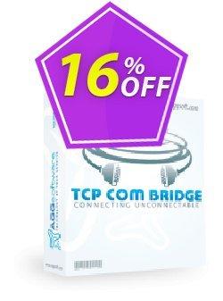 Aggsoft TCP COM Bridge Professional Coupon, discount Promotion code TCP COM Bridge Professional. Promotion: Offer TCP COM Bridge Professional special discount for iVoicesoft