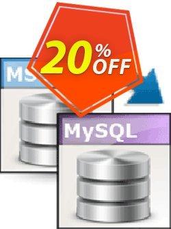 Viobo MSSQL to MySQL Data Migrator Business Coupon, discount Viobo MSSQL to MySQL Data Migrator Bus. Amazing deals code 2021. Promotion: Amazing deals code of Viobo MSSQL to MySQL Data Migrator Bus. 2021