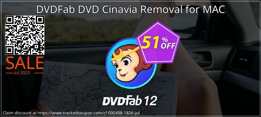 DVDFab DVD Cinavia Removal for MAC coupon on National Bikini Day promotions